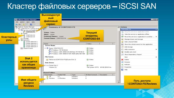 Кластер файловых серверов