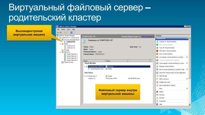 Виртуальный файловый сервер