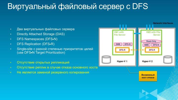 Виртуальный файловый сервер с