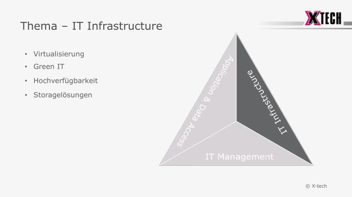 Thema – IT Infrastructure