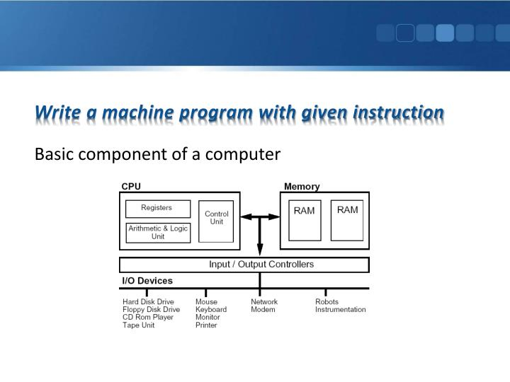 Write a machine program with given instruction