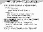 phases of battle cont d1