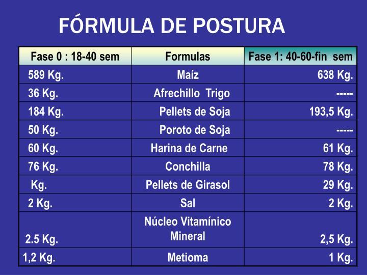 FÓRMULA DE POSTURA