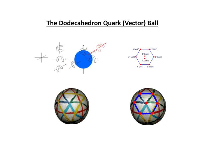 The Dodecahedron Quark (Vector) Ball