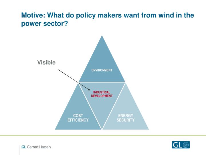 Motive: What do policy makers want from wind in the power sector?