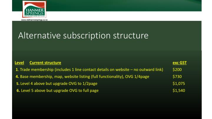 Alternative subscription structure