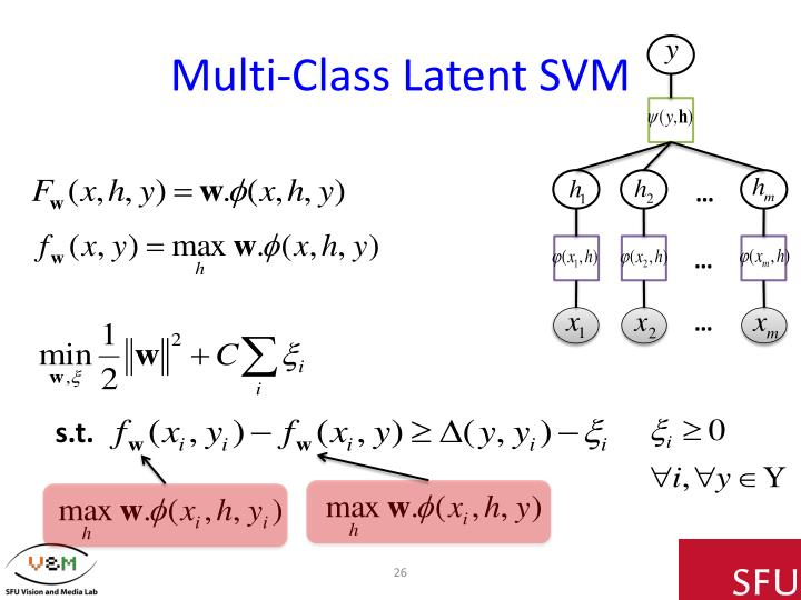 Multi-Class Latent SVM