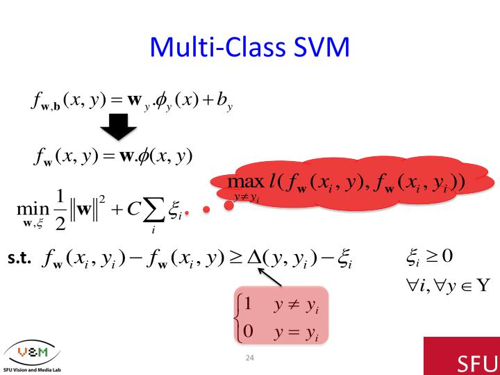 Multi-Class SVM
