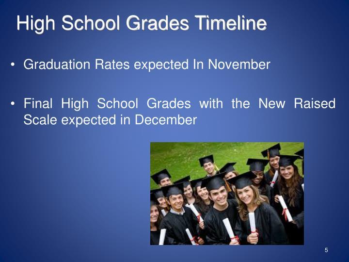 High School Grades Timeline