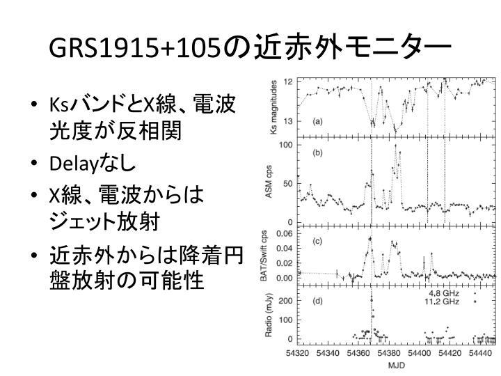 GRS1915+105