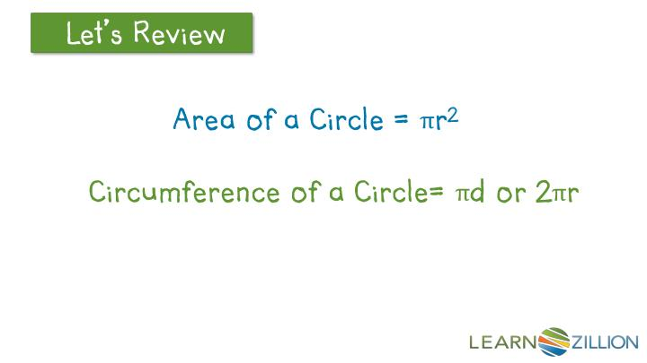 Area of a Circle =