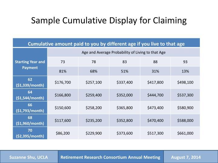 Sample Cumulative Display for Claiming