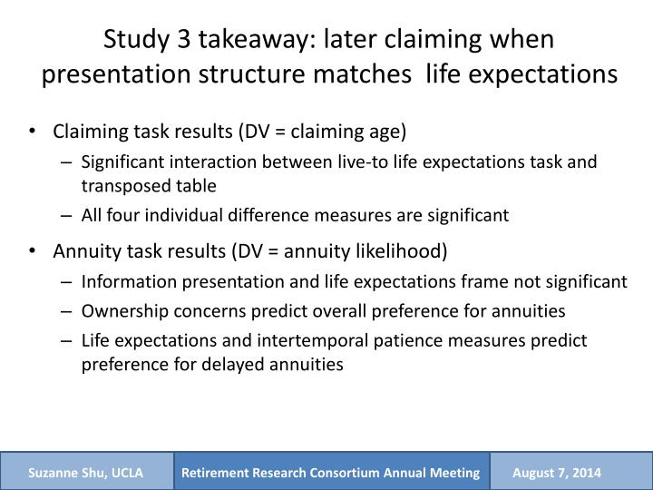 Study 3 takeaway: later claiming when presentation structure matches  life expectations