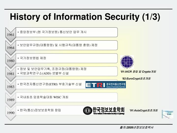 History of Information Security (1/3)