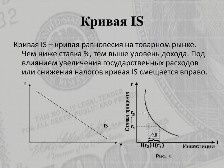 Кривая