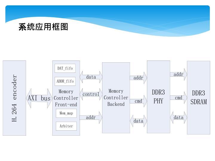 系统应用框图