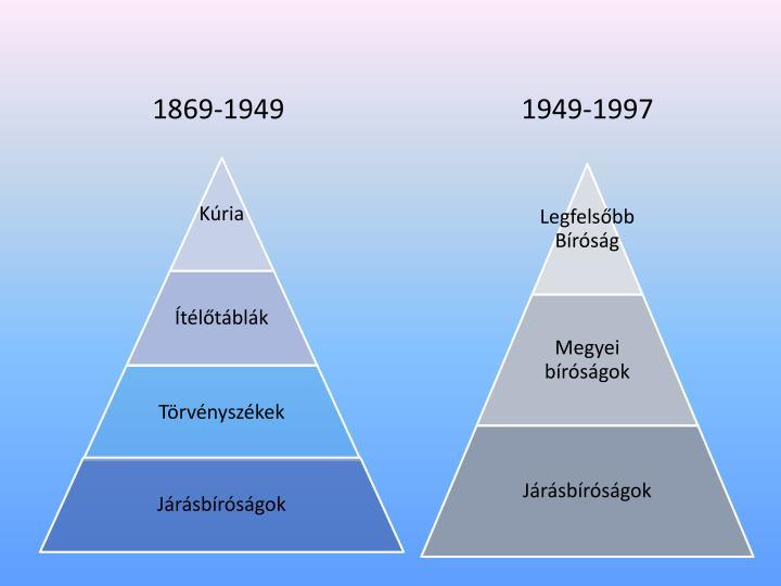 1869-1949