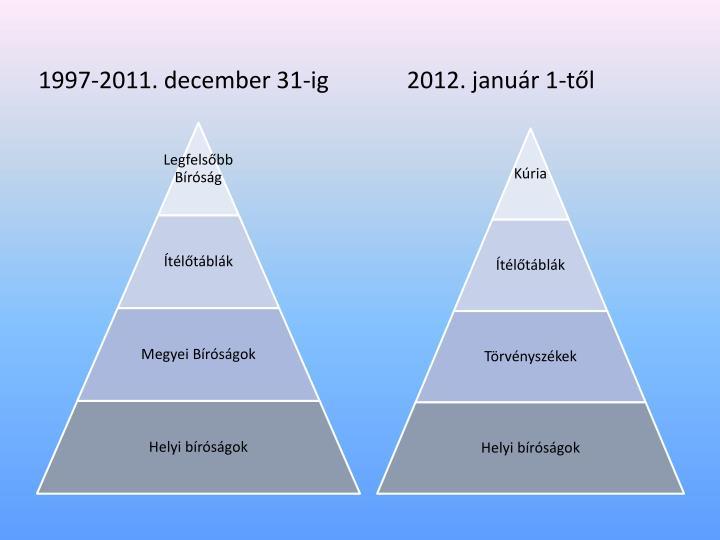 1997-2011. december 31-ig