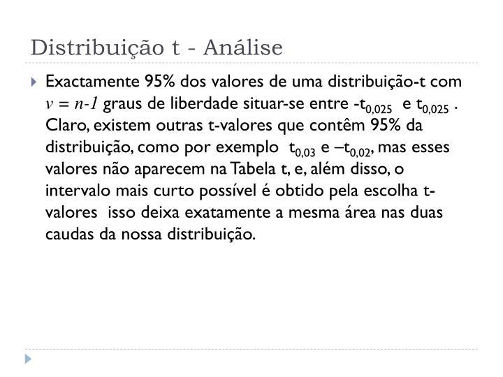 Distribuição t - Análise