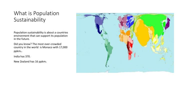 What is Population Sustainability
