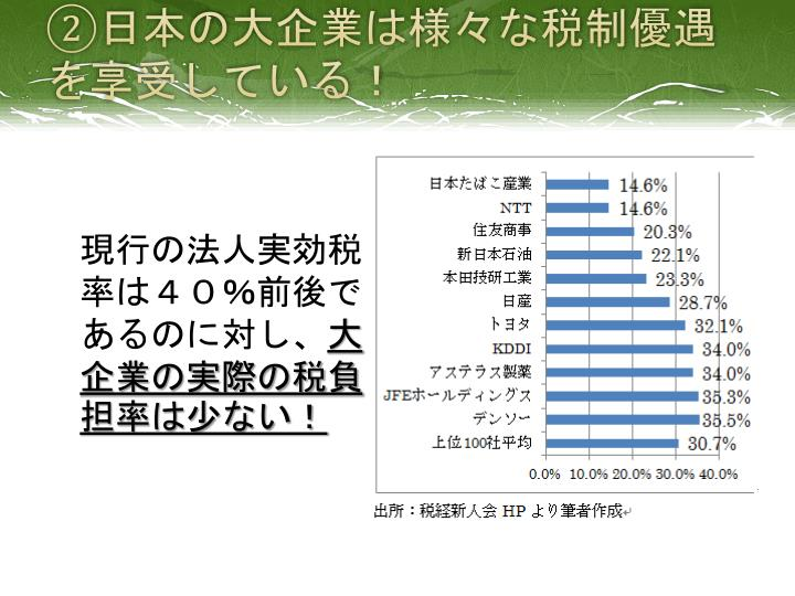 ②日本の大企業は様々な税制優遇を享受している!