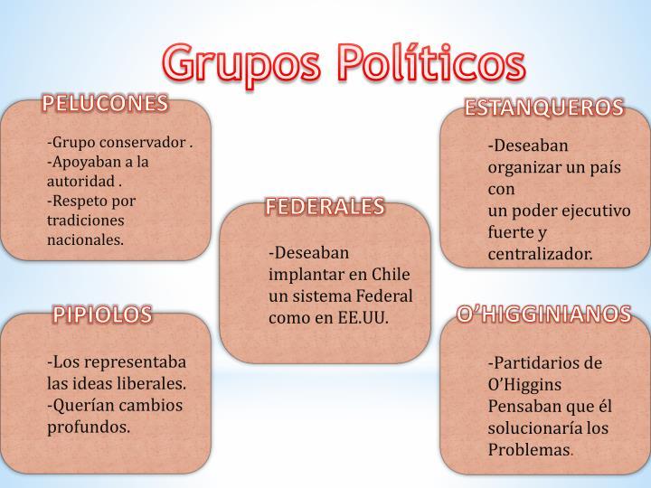 Grupos Políticos