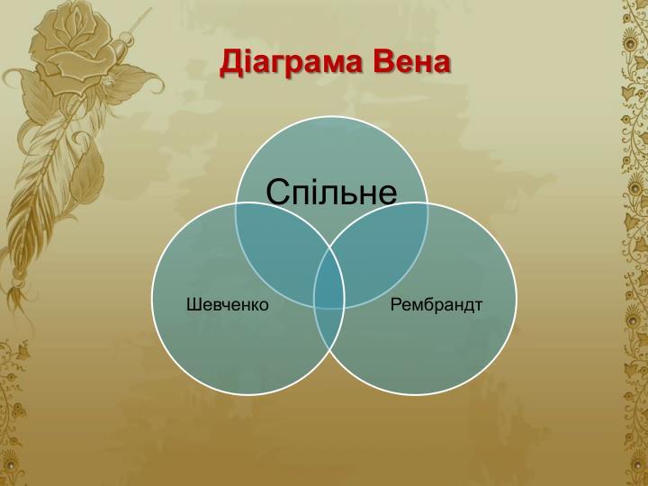 Діаграма Вена