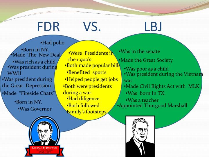 FDR       VS.             LBJ