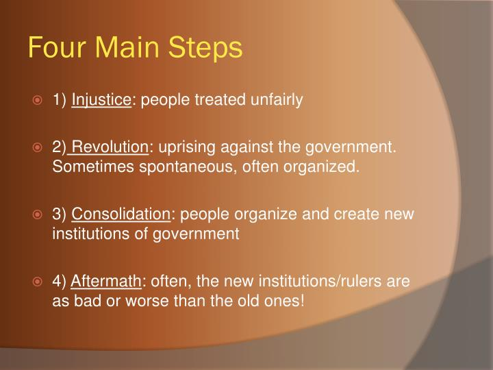 Four Main Steps
