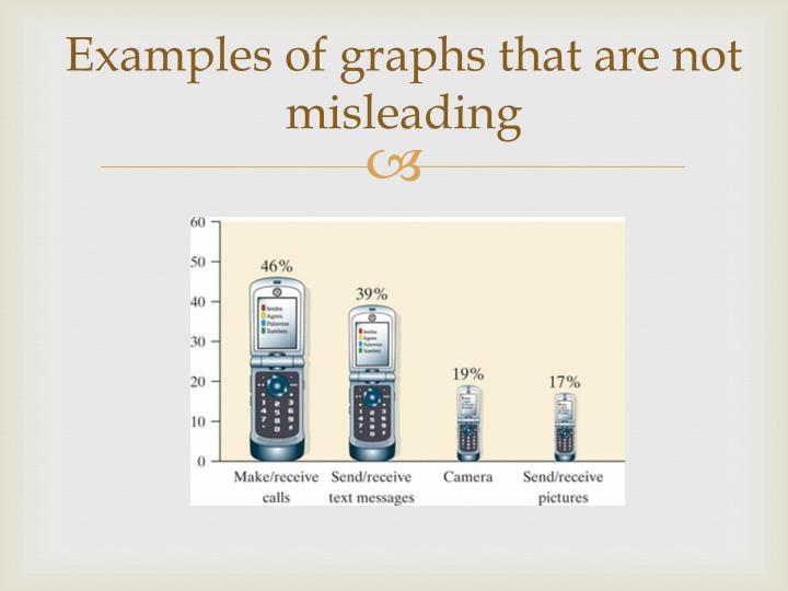 Examples of graphs that are not misleading