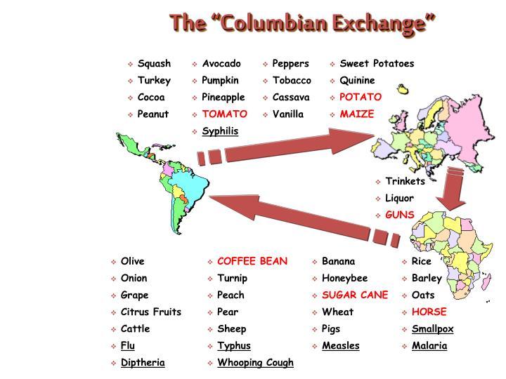 """The """"Columbian Exchange"""""""