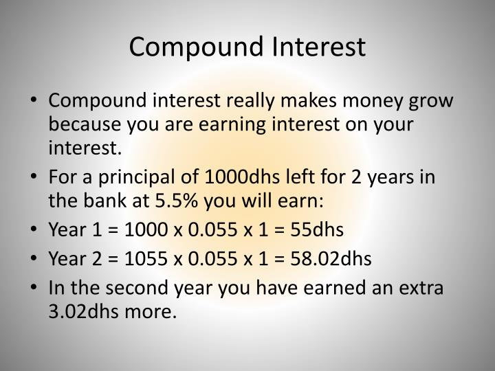 Compound Interest