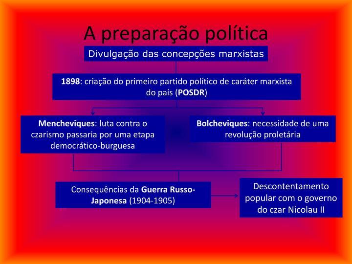 A preparação política
