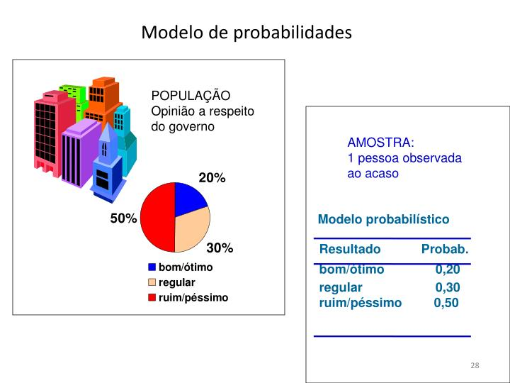 Modelo probabilístico