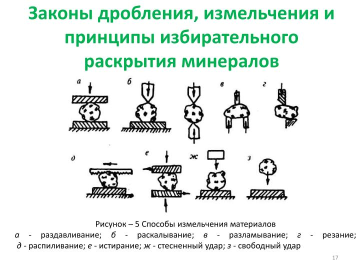 Законы дробления, измельчения и принципы избирательного раскрытия минералов