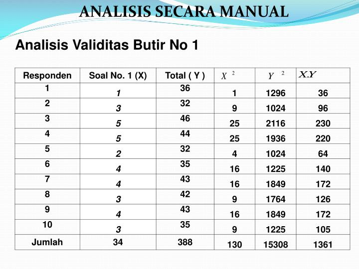 ANALISIS SECARA MANUAL