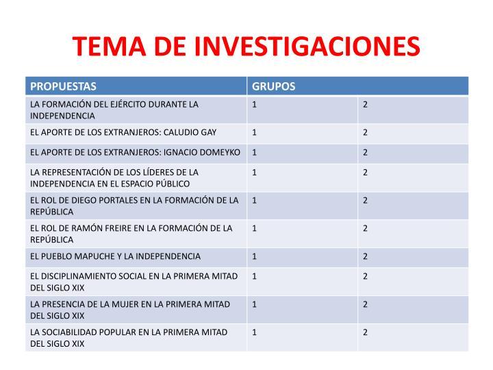 TEMA DE INVESTIGACIONES