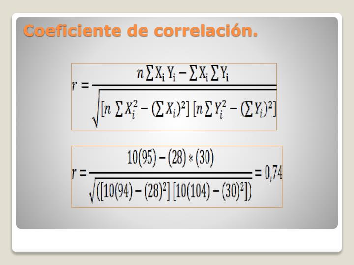 Coeficiente de correlacin.
