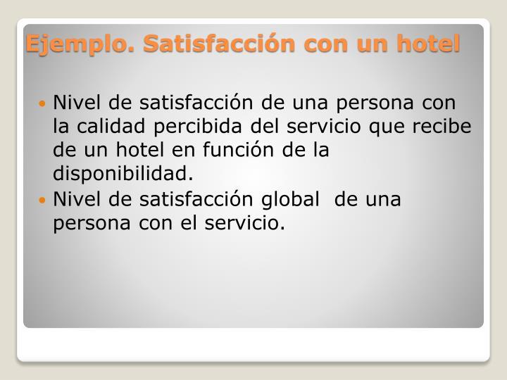 Nivel de satisfaccin de una persona con la calidad percibida del servicio que recibe de un hotel en funcin de la disponibilidad.