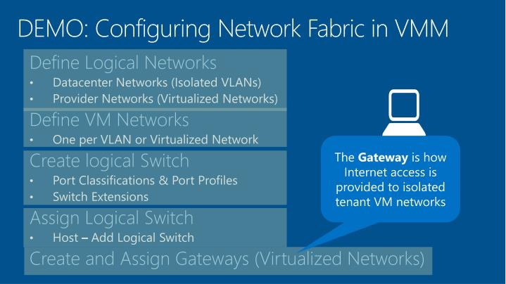 DEMO: Configuring Network Fabric in VMM