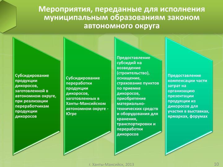 Мероприятия, переданные для исполнения муниципальным образованиям законом автономного округа