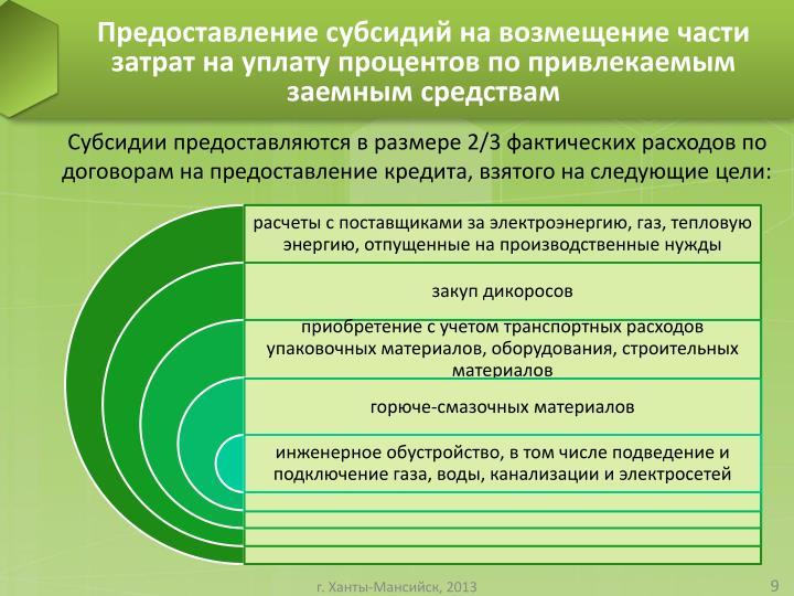 Предоставление субсидий на возмещение части затрат на уплату процентов по привлекаемым заемным средствам