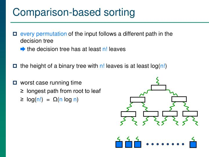 Comparison-based sorting