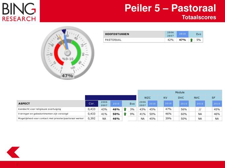Peiler 5 – Pastoraal