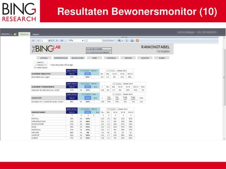 Resultaten Bewonersmonitor (10)