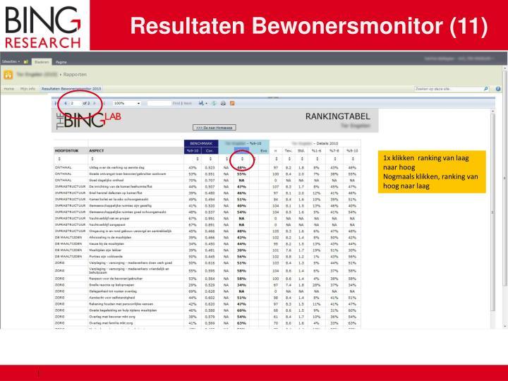Resultaten Bewonersmonitor (11)