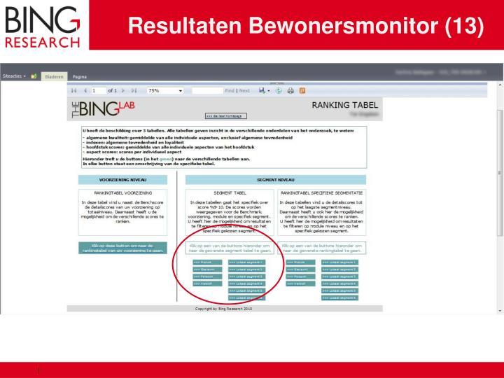 Resultaten Bewonersmonitor (13)