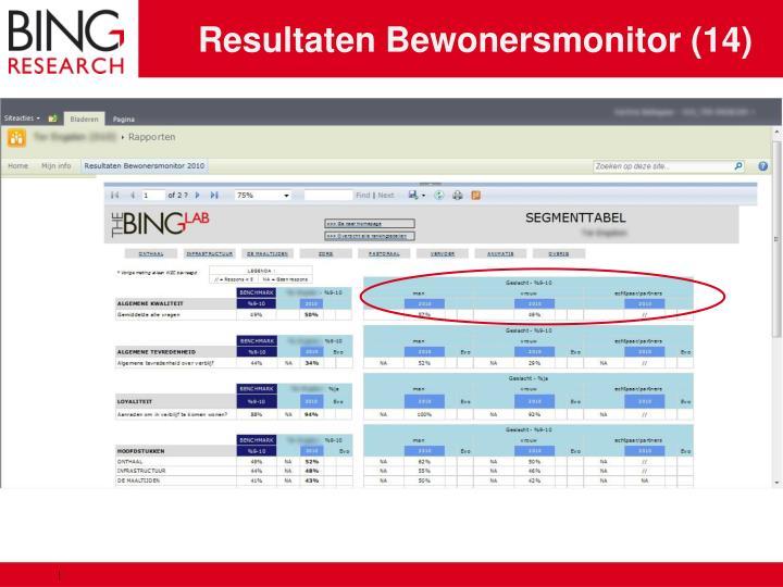 Resultaten Bewonersmonitor (14)