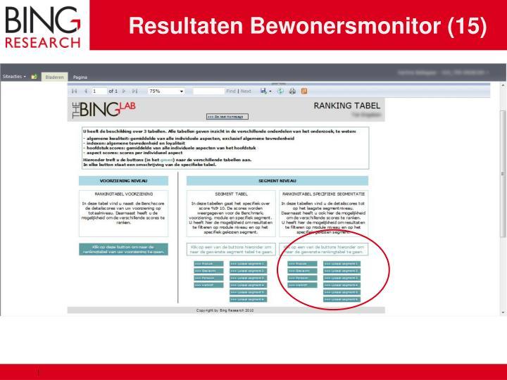 Resultaten Bewonersmonitor (15)