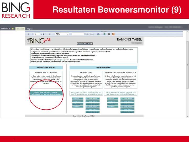 Resultaten Bewonersmonitor (9)
